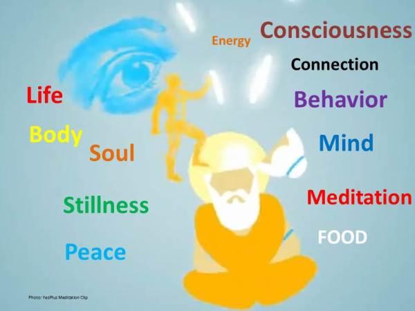 meditation-gi