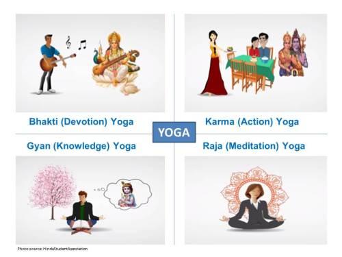 yoga-gi
