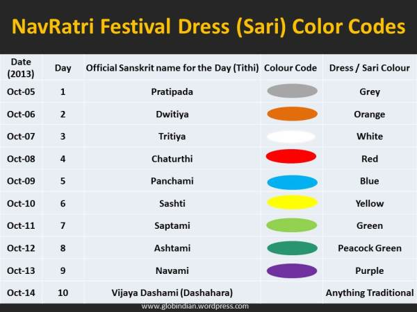 navratri-colour-codes-gi