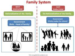 ~ West Vs East : 'Nationalisation and Denationalisation' of Family