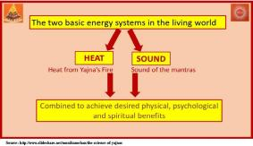 Yajna Combines Heat enregy from Fire & Sound energy from Sanskrit Mantra cahnting to get healing benefits - Blissfull esperence to Mind, Body & Soul