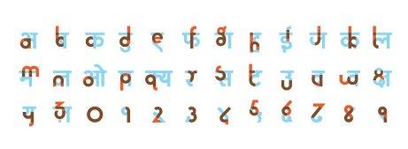 Hinglish ABCD
