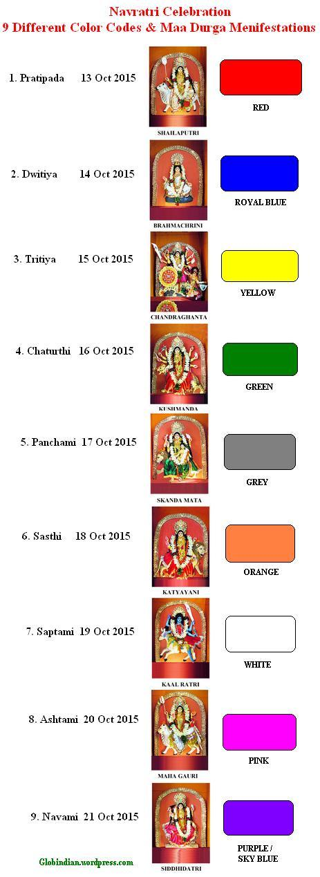 9-durga-Menifestiations-and-dress-color-codes