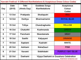 ~ NavRatri 9 Colours Dress Code and 9 Manifestations of Goddess Durga
