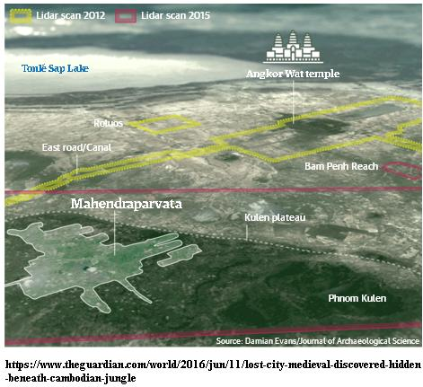 Mahindra-Parvat-Combidia-Excavation-Hinduism-Hindu-India