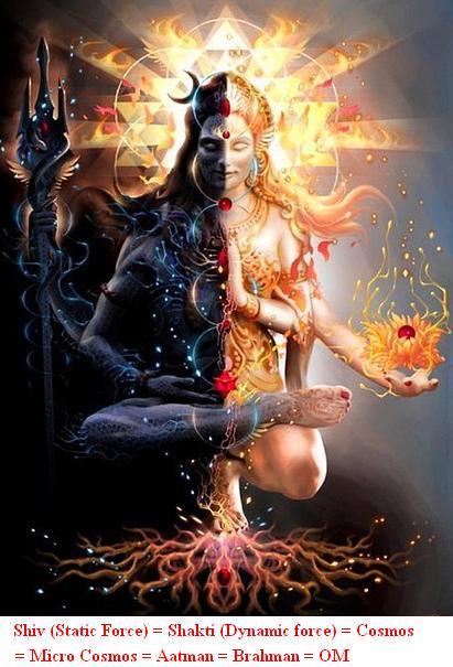 shivashakti = Cosmos = Unity