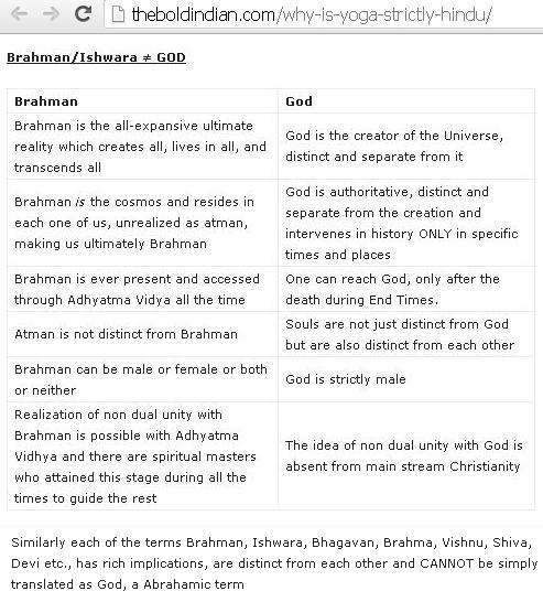 Brahman-Ishwara-is-not-God