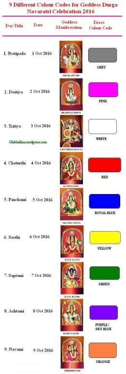 ~ Navaratri 9 Colour Dress Codes for 2016 Goddess Durga Festival