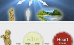 ~ Science behind Hindu idolworship