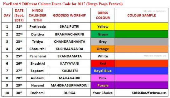 """Navratri 9 Different Colour Codes 2017 - Durga Pooja Festival"""
